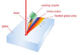 ZWLC_diagram